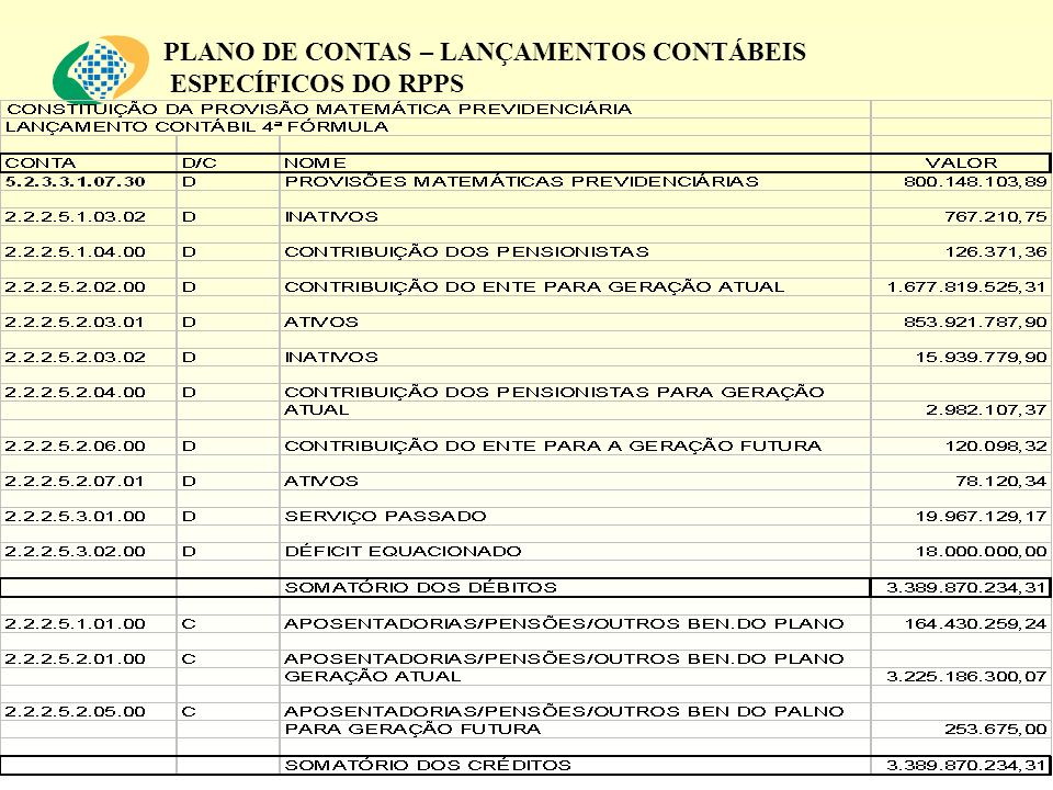 PLANO DE CONTAS – LANÇAMENTOS CONTÁBEIS ESPECÍFICOS DO RPPS