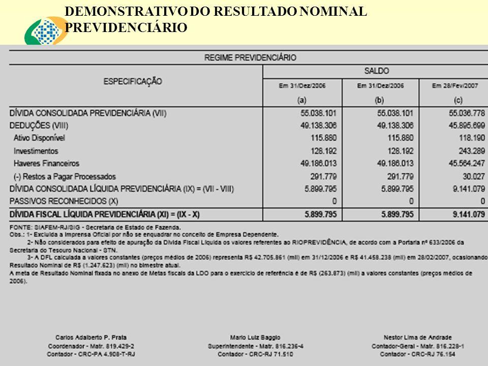DEMONSTRATIVO DO RESULTADO NOMINAL PREVIDENCIÁRIO