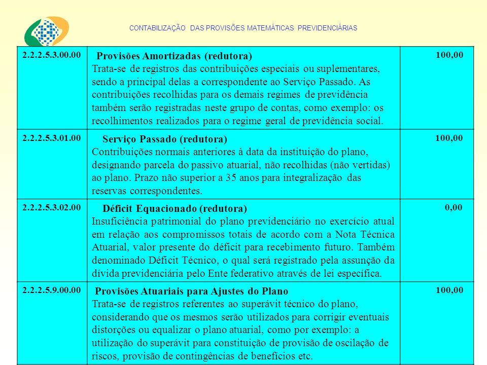 CONTABILIZAÇÃO DAS PROVISÕES MATEMÁTICAS PREVIDENCIÁRIAS