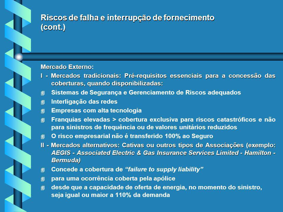 Riscos de falha e interrupção de fornecimento (cont.)