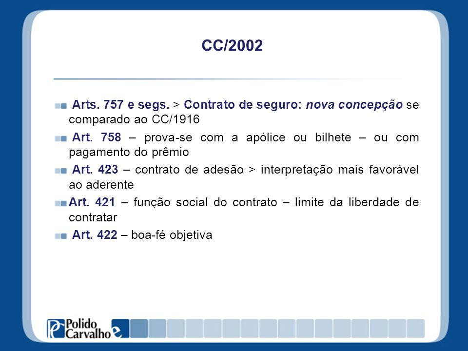 CC/2002 Arts. 757 e segs. > Contrato de seguro: nova concepção se comparado ao CC/1916.