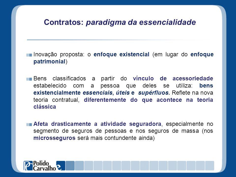 Contratos: paradigma da essencialidade