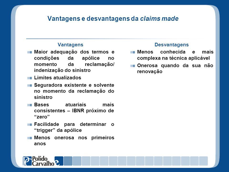 Vantagens e desvantagens da claims made