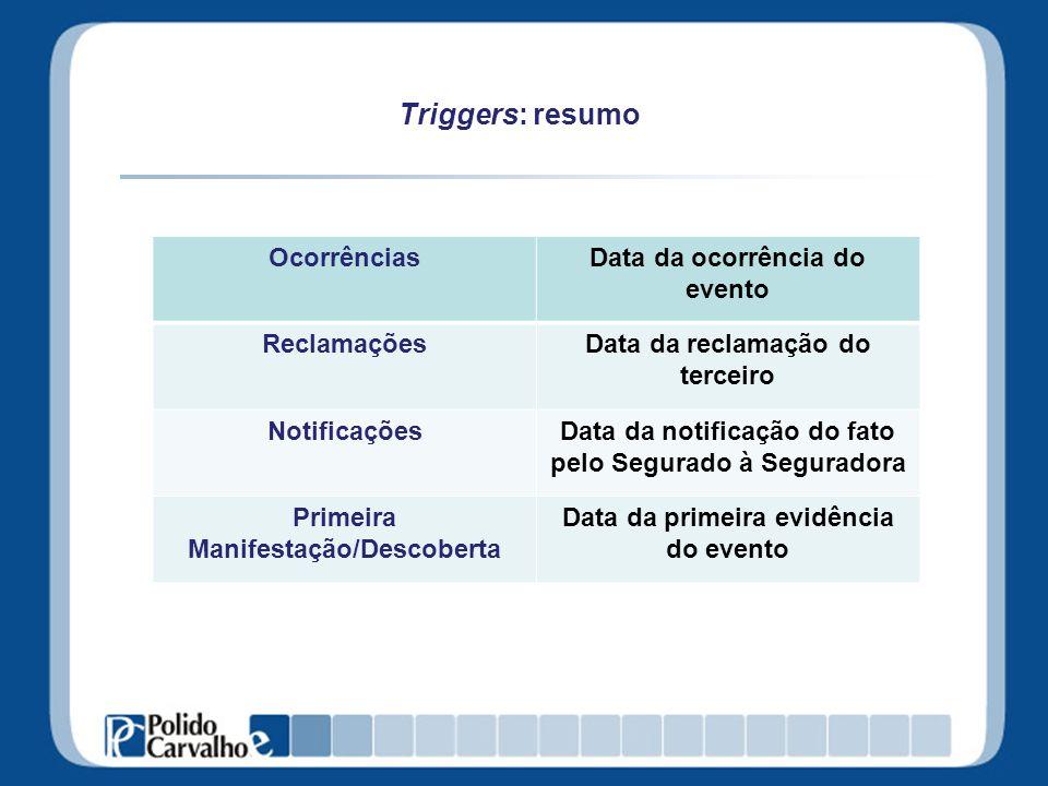 Triggers: resumo Ocorrências Data da ocorrência do evento Reclamações