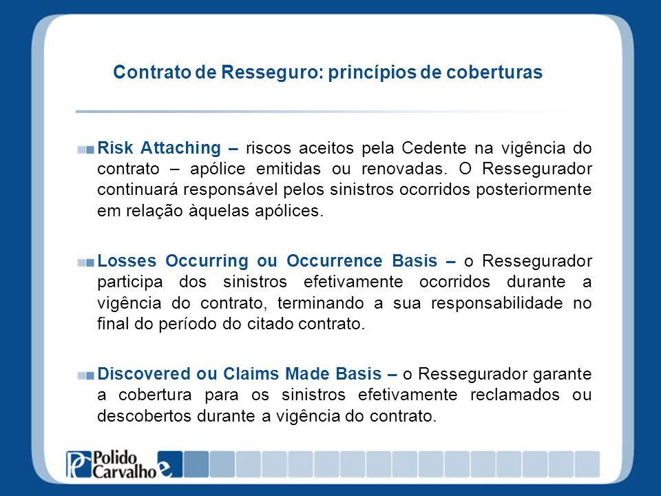 Contrato de Resseguro: princípios de coberturas