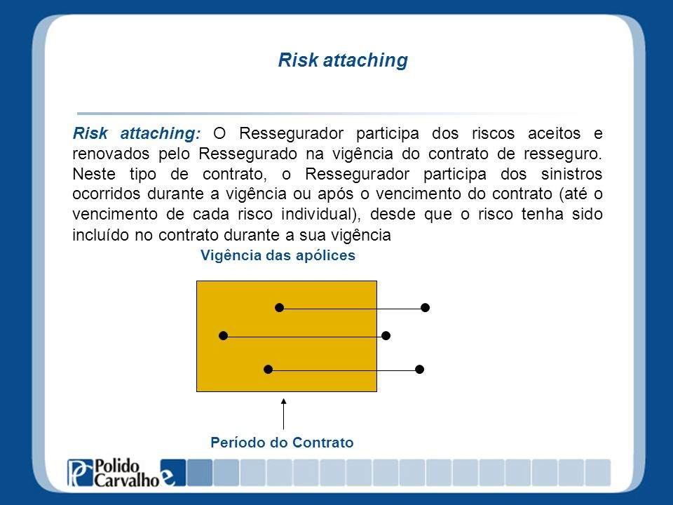 Risk attaching