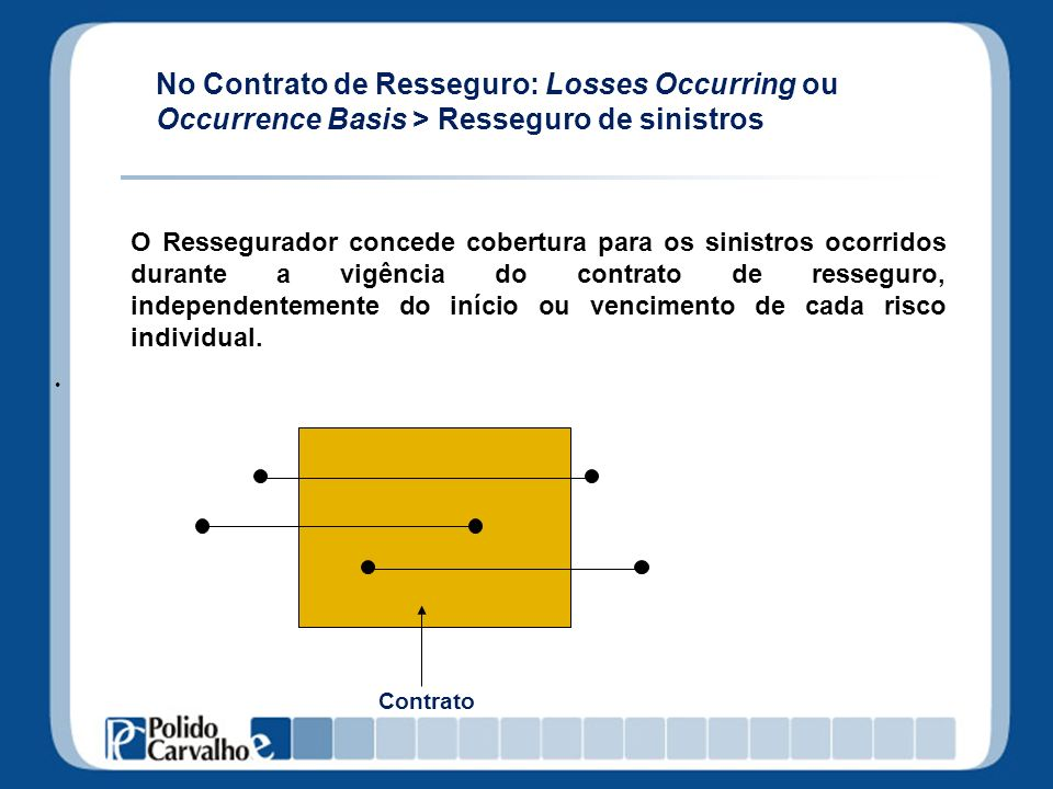 No Contrato de Resseguro: Losses Occurring ou Occurrence Basis > Resseguro de sinistros