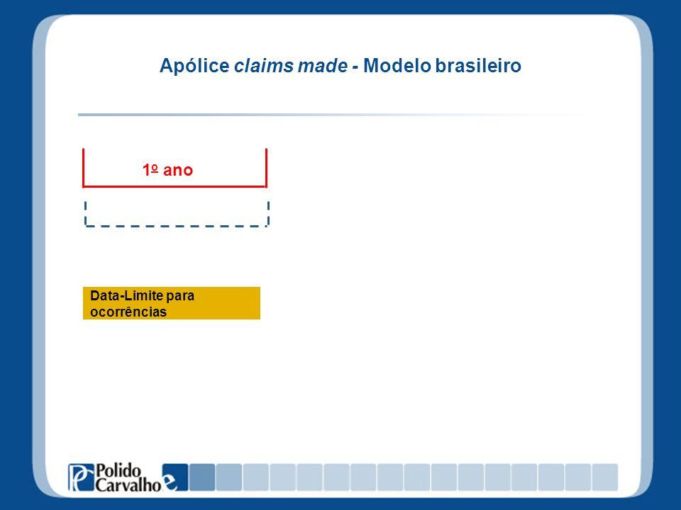 Apólice claims made - Modelo brasileiro