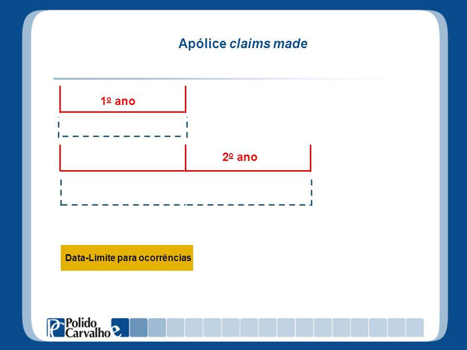 Apólice claims made 1o ano cobertura 2o ano cobertura
