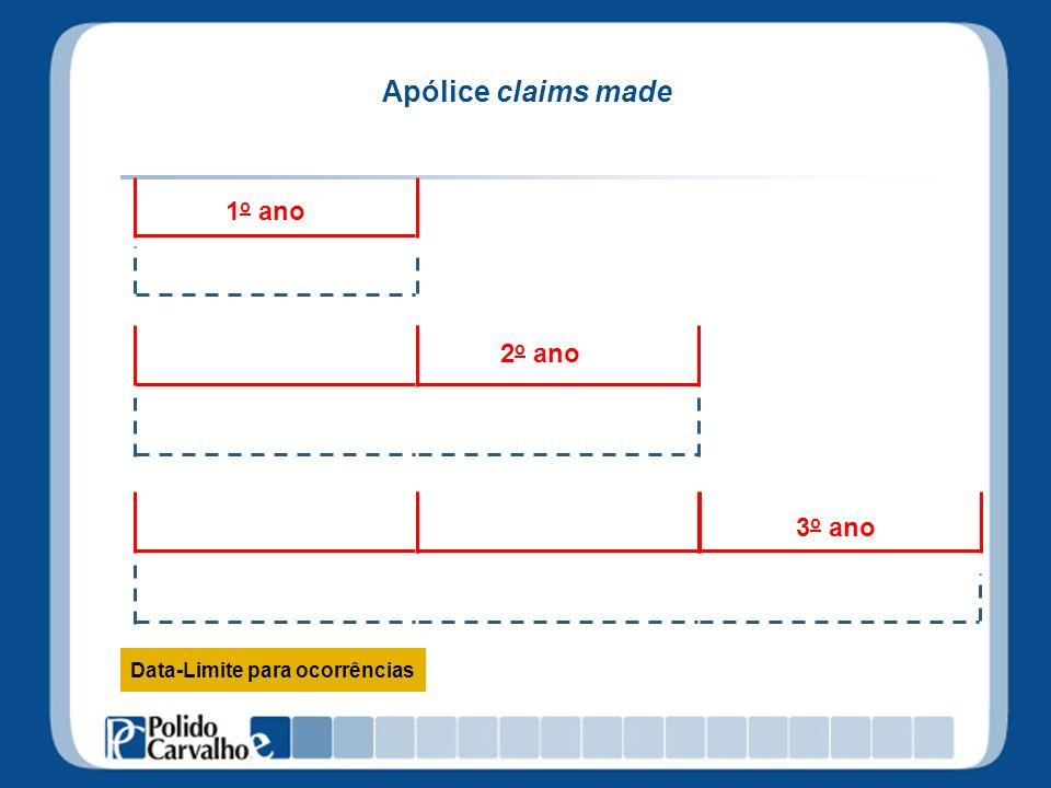 Apólice claims made 1o ano cobertura 2o ano cobertura 3o ano cobertura