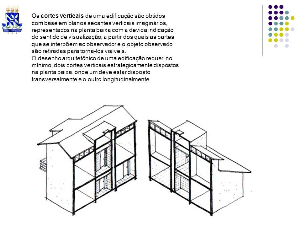 Os cortes verticais de uma edificação são obtidos