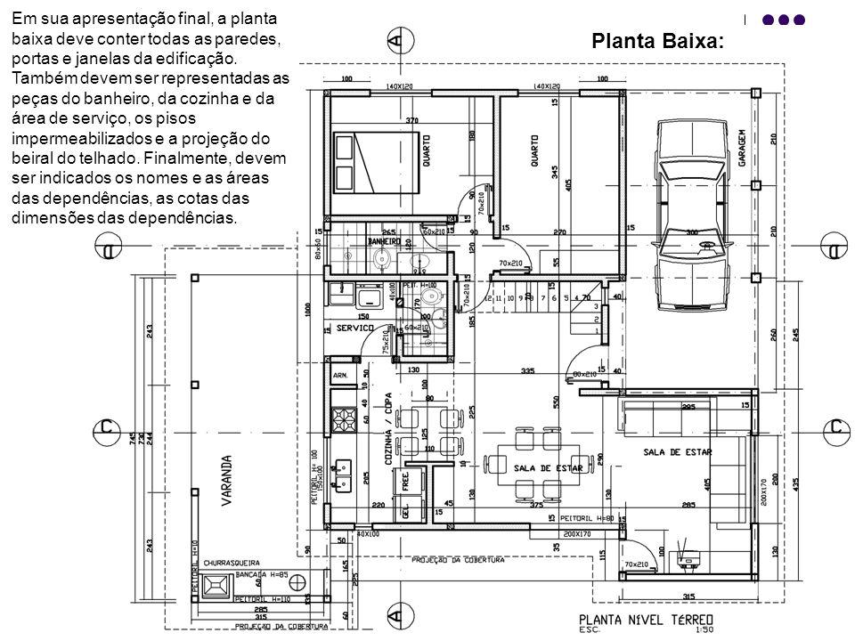 Em sua apresentação final, a planta baixa deve conter todas as paredes, portas e janelas da edificação. Também devem ser representadas as peças do banheiro, da cozinha e da área de serviço, os pisos impermeabilizados e a projeção do beiral do telhado. Finalmente, devem ser indicados os nomes e as áreas das dependências, as cotas das