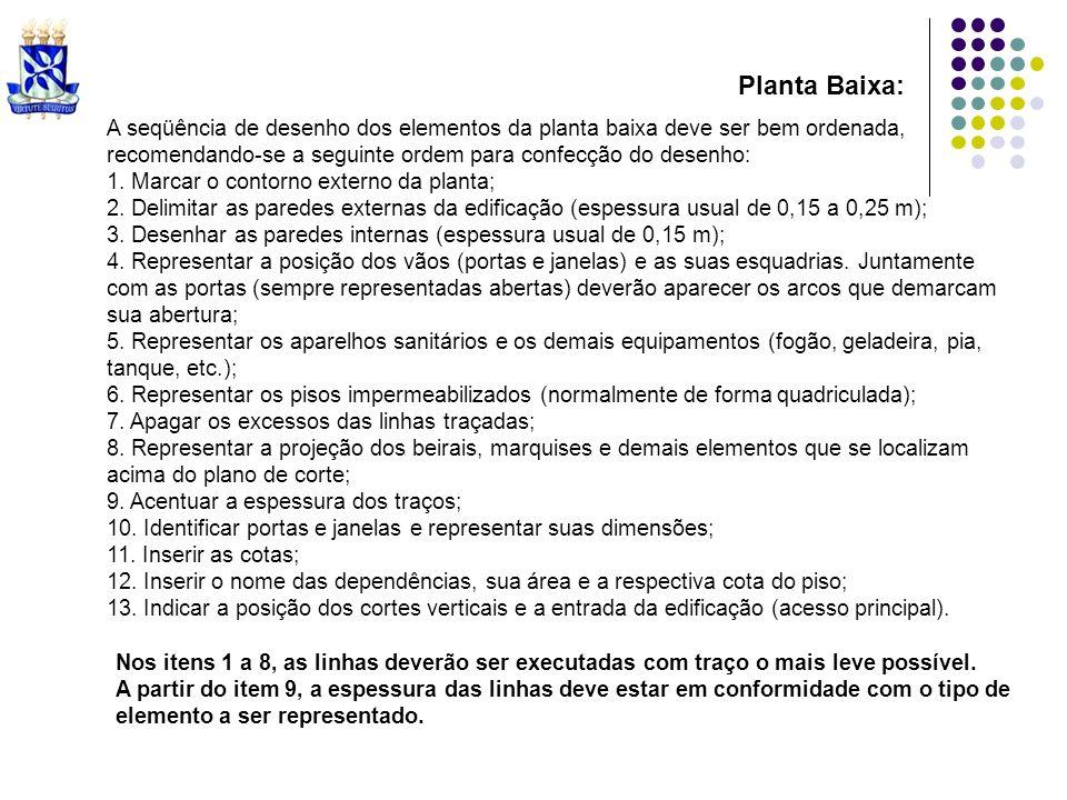 Planta Baixa: A seqüência de desenho dos elementos da planta baixa deve ser bem ordenada,