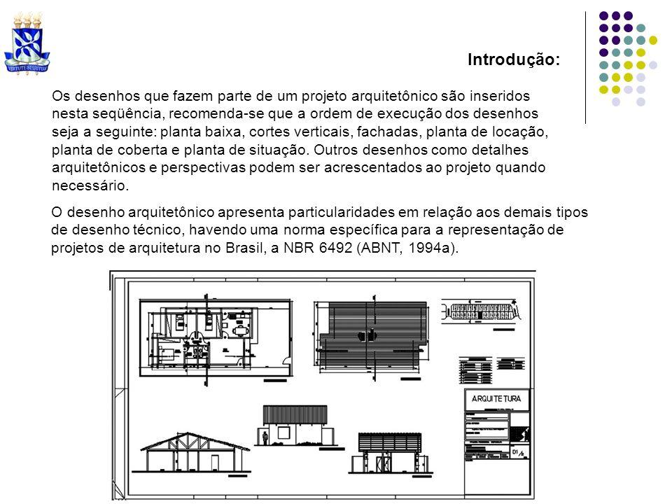 Introdução: Os desenhos que fazem parte de um projeto arquitetônico são inseridos.
