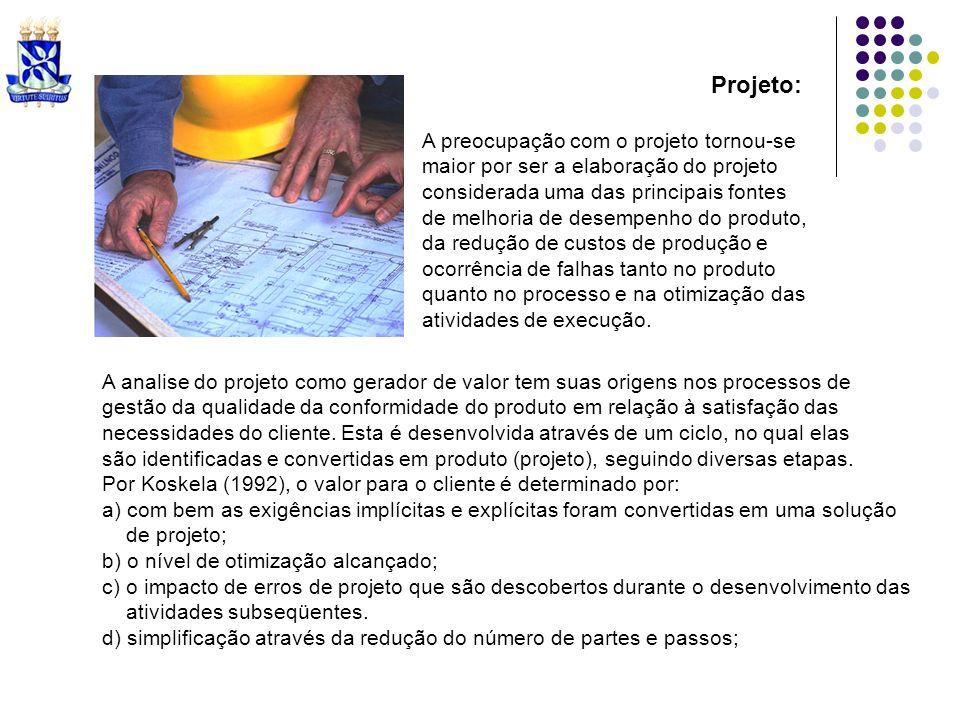 Projeto: A preocupação com o projeto tornou-se