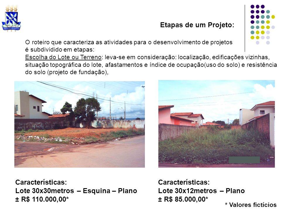 Lote 30x30metros – Esquina – Plano ± R$ 110.000,00* Características: