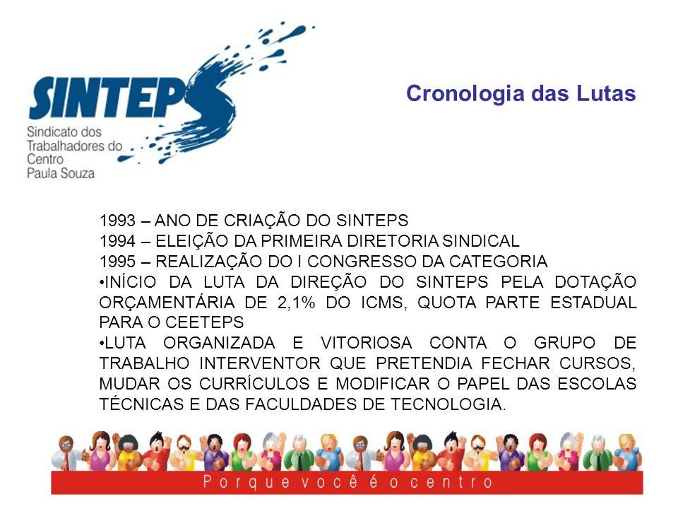 Cronologia das Lutas 1993 – ANO DE CRIAÇÃO DO SINTEPS