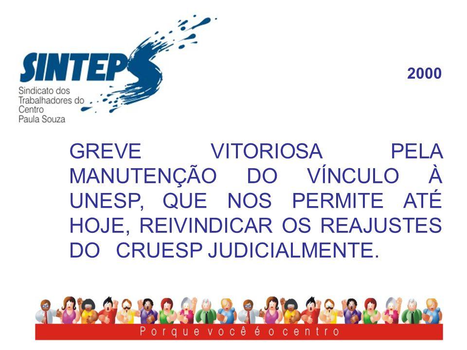 2000 GREVE VITORIOSA PELA MANUTENÇÃO DO VÍNCULO À UNESP, QUE NOS PERMITE ATÉ HOJE, REIVINDICAR OS REAJUSTES DO CRUESP JUDICIALMENTE.