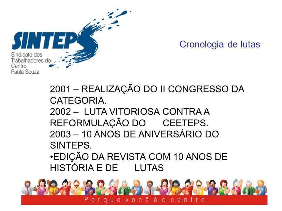 2002 – LUTA VITORIOSA CONTRA A REFORMULAÇÃO DO CEETEPS.