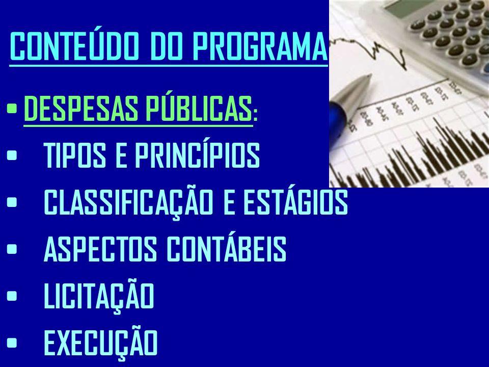 CONTEÚDO DO PROGRAMA DESPESAS PÚBLICAS: TIPOS E PRINCÍPIOS