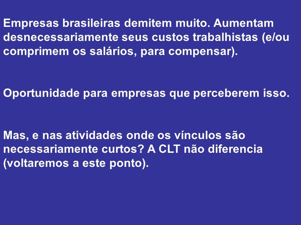 Empresas brasileiras demitem muito