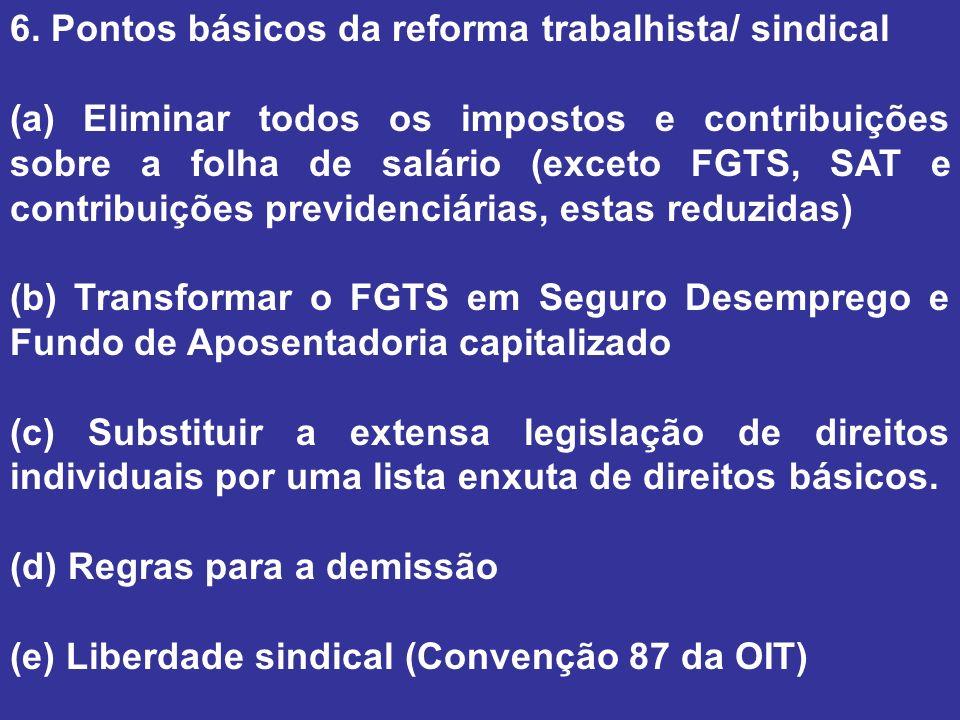 6. Pontos básicos da reforma trabalhista/ sindical