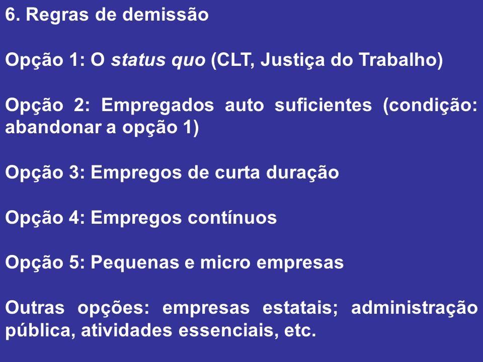 6. Regras de demissão Opção 1: O status quo (CLT, Justiça do Trabalho) Opção 2: Empregados auto suficientes (condição: abandonar a opção 1)
