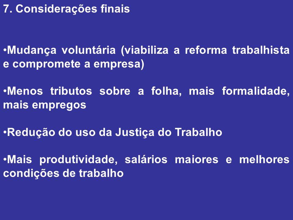 7. Considerações finais Mudança voluntária (viabiliza a reforma trabalhista e compromete a empresa)