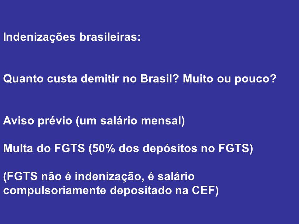 Indenizações brasileiras: Quanto custa demitir no Brasil Muito ou pouco Aviso prévio (um salário mensal)