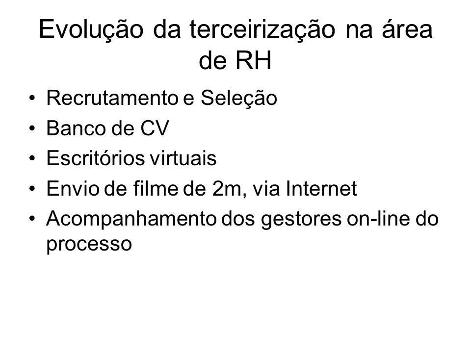 Evolução da terceirização na área de RH