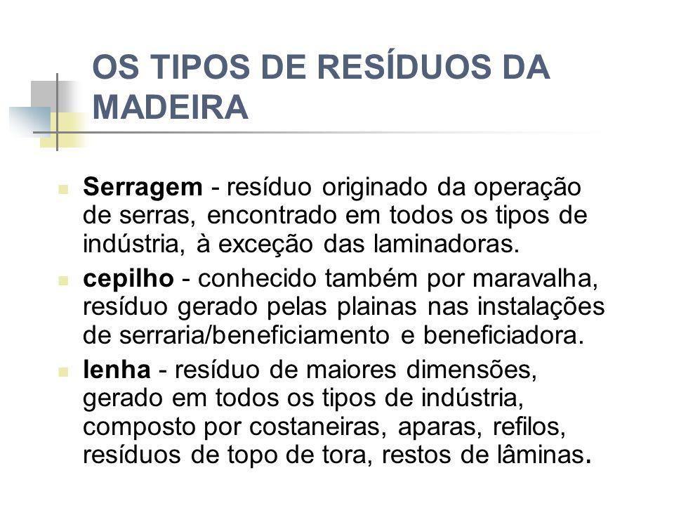 OS TIPOS DE RESÍDUOS DA MADEIRA