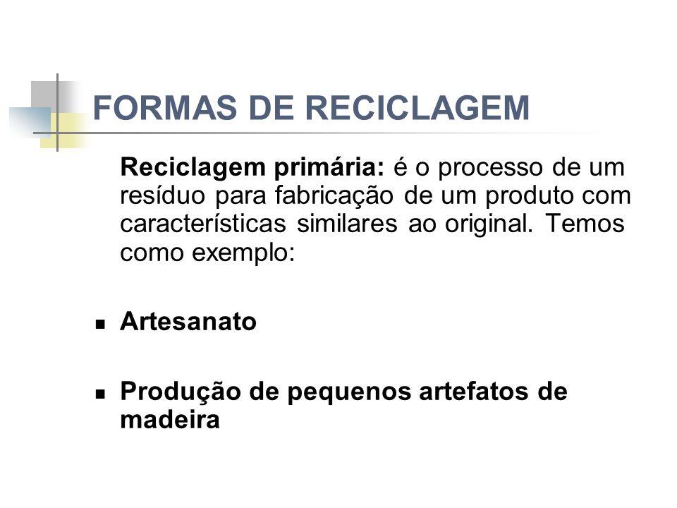 FORMAS DE RECICLAGEM Artesanato