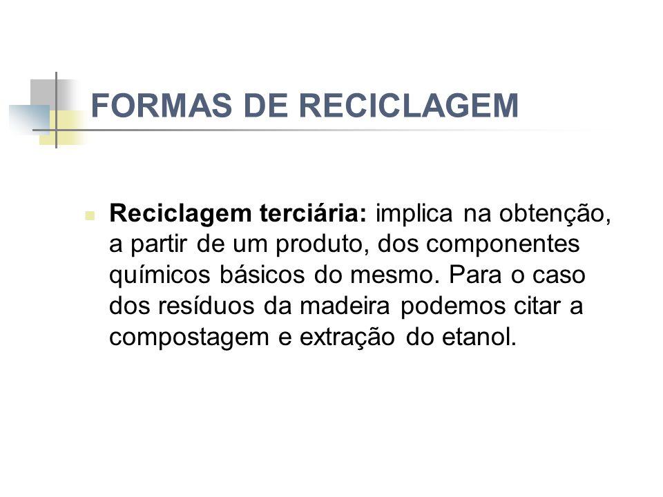 FORMAS DE RECICLAGEM