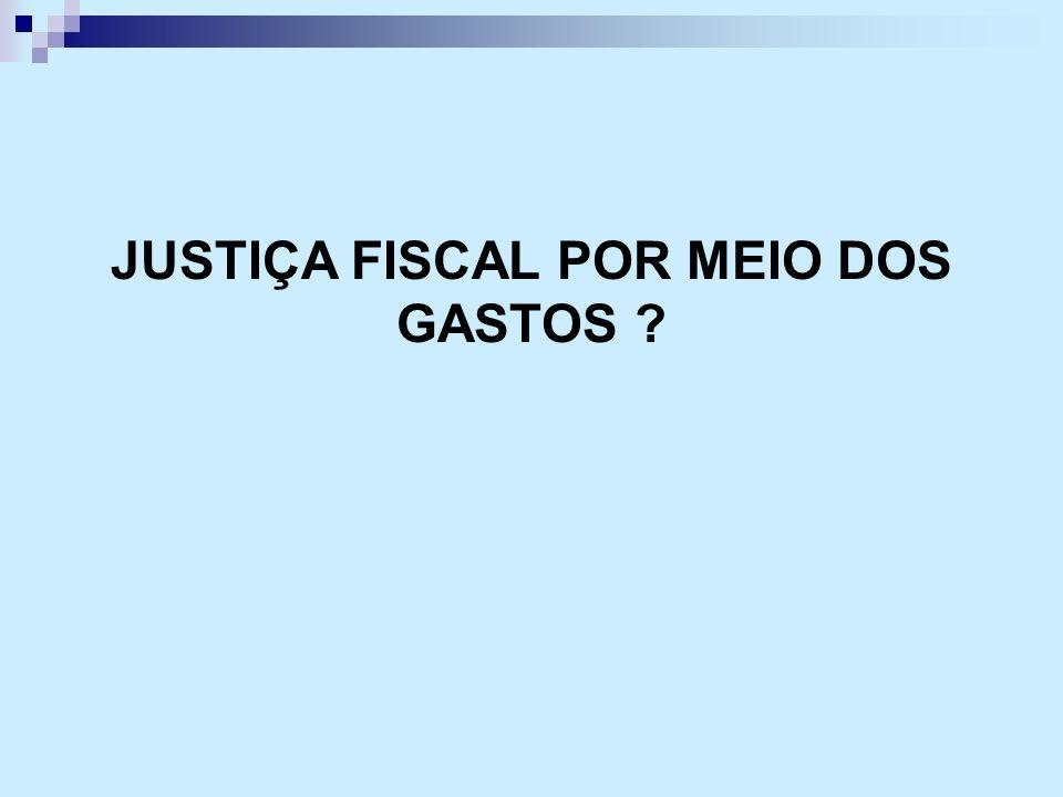 JUSTIÇA FISCAL POR MEIO DOS GASTOS