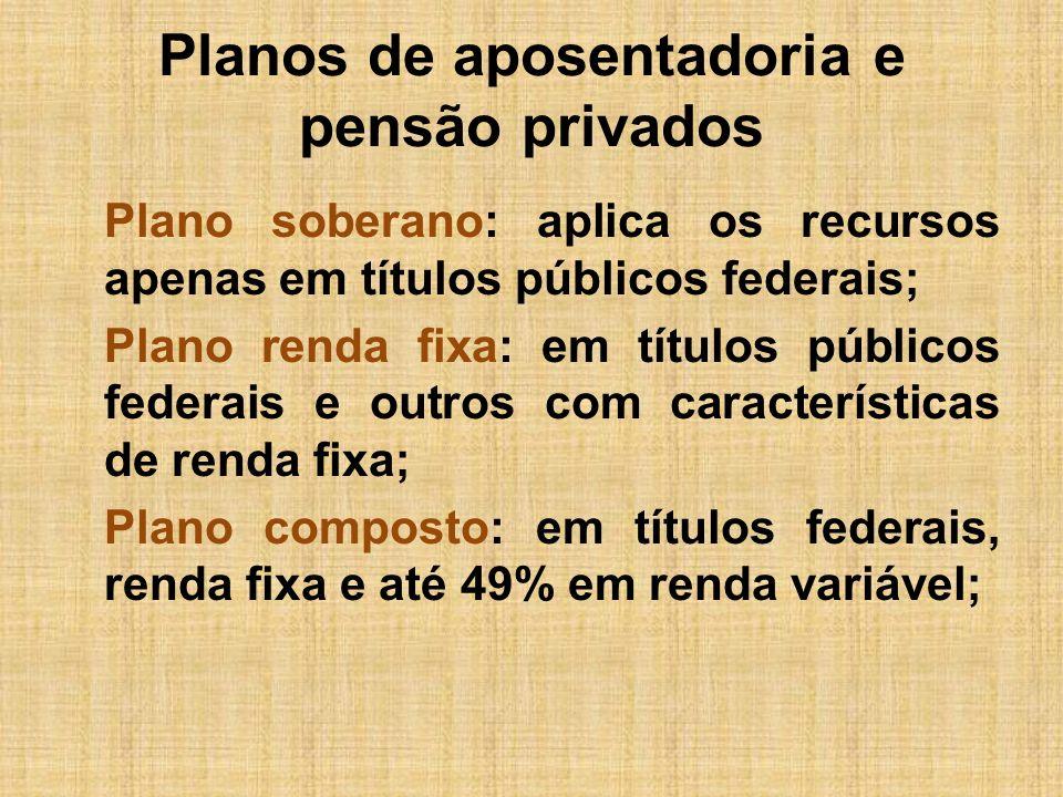 Planos de aposentadoria e pensão privados
