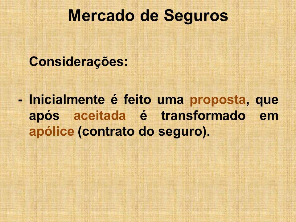 Mercado de SegurosConsiderações: - Inicialmente é feito uma proposta, que após aceitada é transformado em apólice (contrato do seguro).