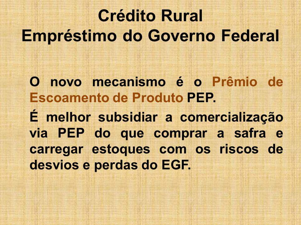 Crédito Rural Empréstimo do Governo Federal