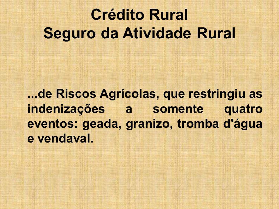 Crédito Rural Seguro da Atividade Rural