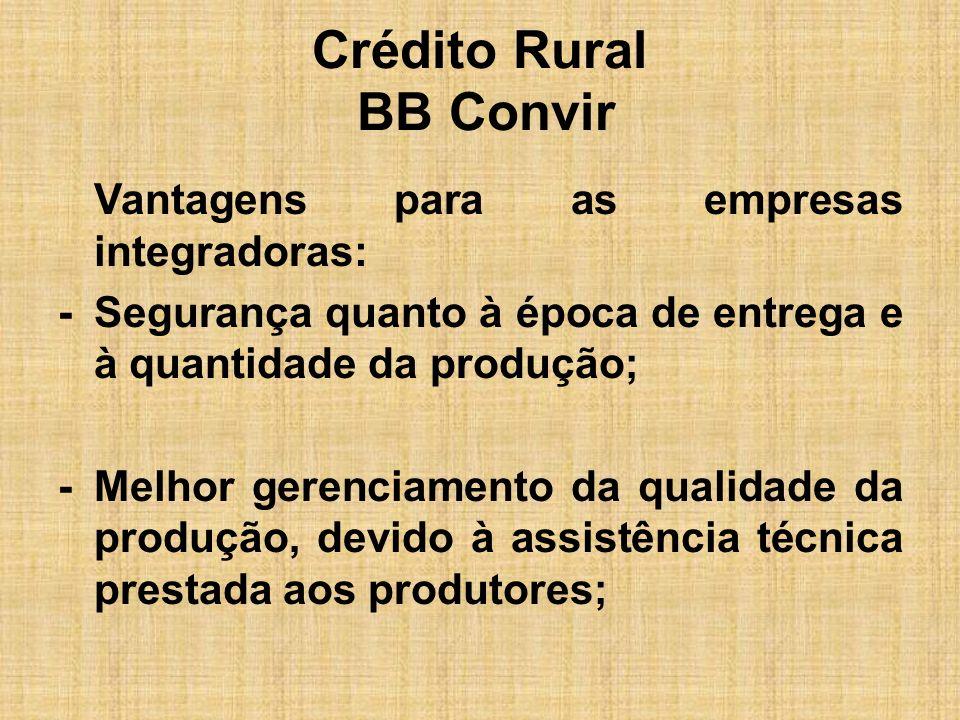 Crédito Rural BB Convir