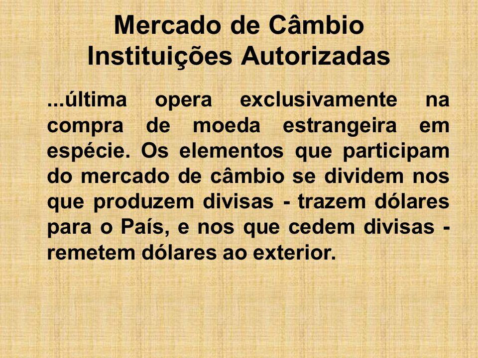 Mercado de Câmbio Instituições Autorizadas