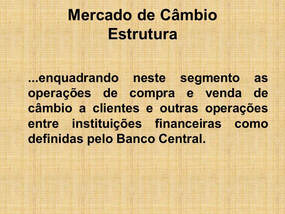 Mercado de Câmbio Estrutura