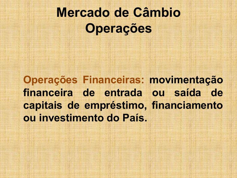 Mercado de Câmbio Operações