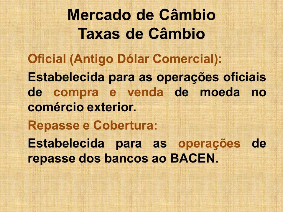 Mercado de Câmbio Taxas de Câmbio