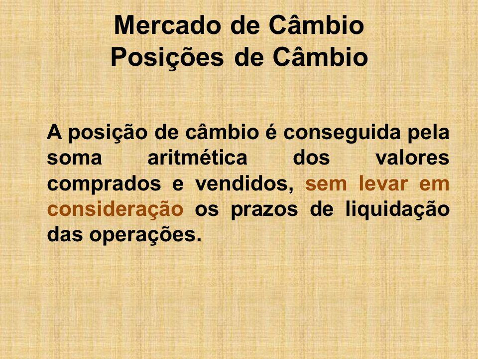 Mercado de Câmbio Posições de Câmbio