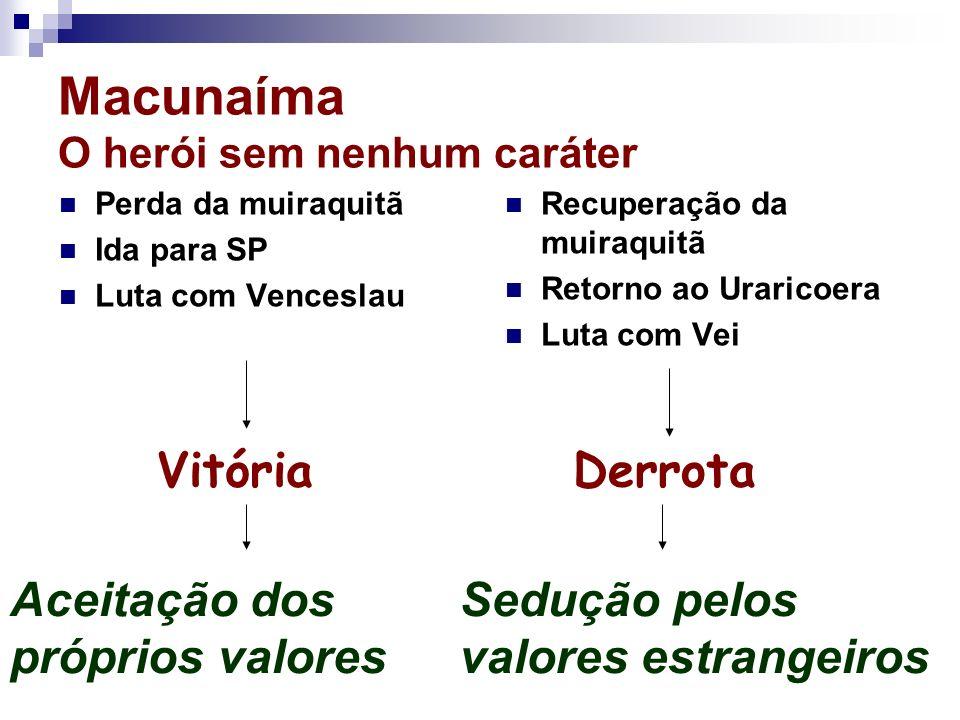 Macunaíma O herói sem nenhum caráter