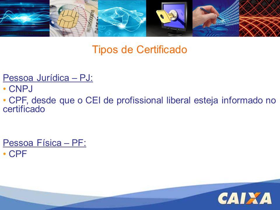 Tipos de Certificado Pessoa Jurídica – PJ: CNPJ