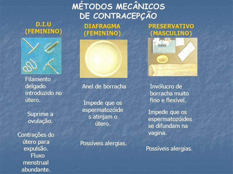MÉTODOS MECÂNICOS DE CONTRACEPÇÃO