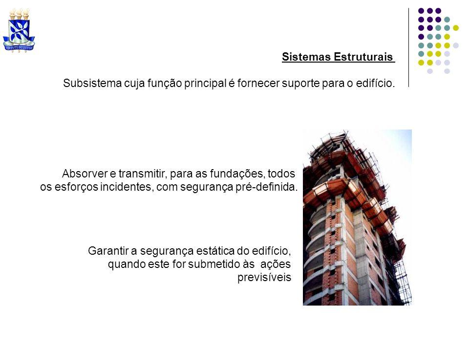 Sistemas Estruturais Subsistema cuja função principal é fornecer suporte para o edifício. Absorver e transmitir, para as fundações, todos.