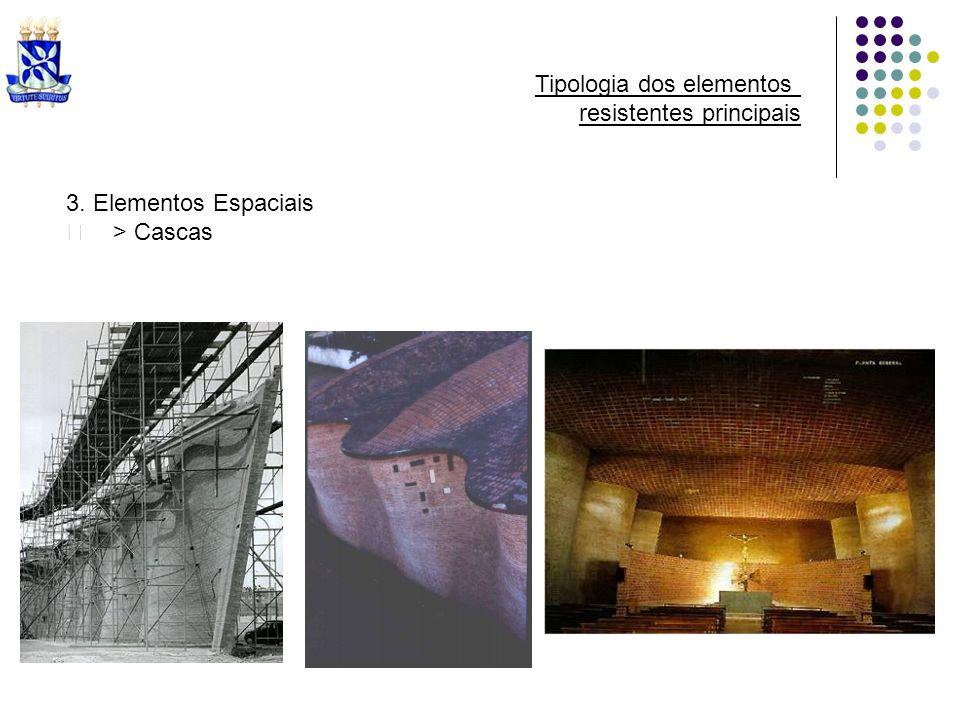 Tipologia dos elementos