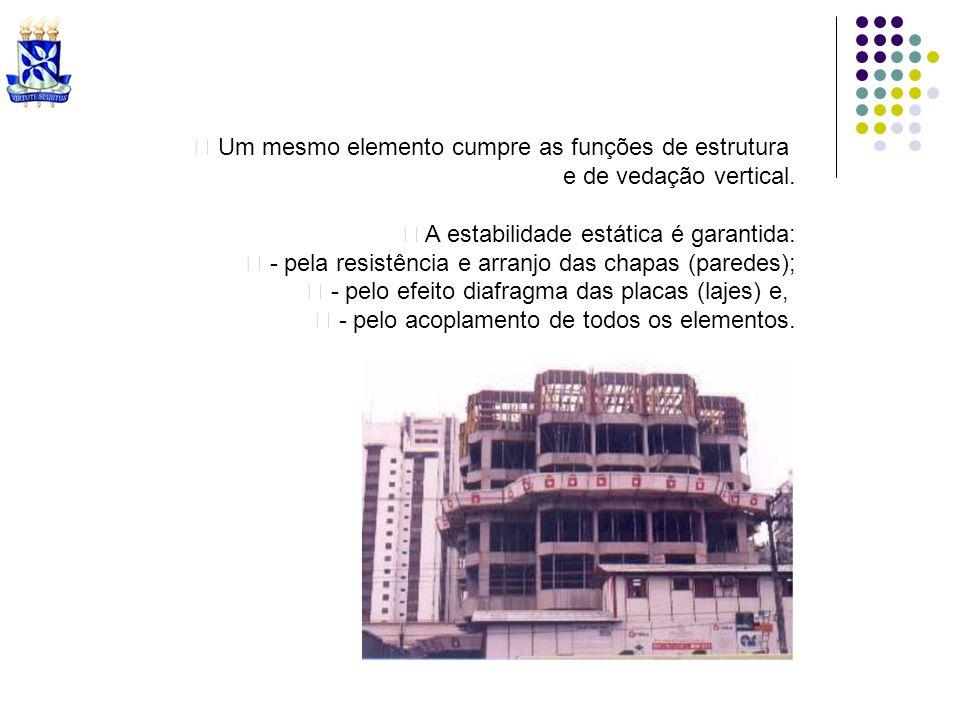 Um mesmo elemento cumpre as funções de estrutura